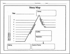 Printable Plot Diagram Graphic Organizer