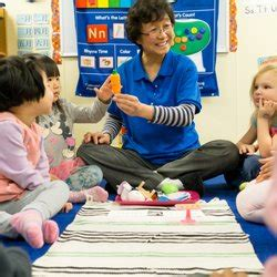 international preschool 14 photos amp 10 339 | ls