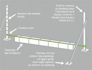 Monter Mur En Parpaing : comment construire un mur en parpaing leroy merlin ~ Premium-room.com Idées de Décoration