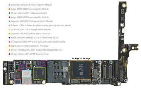 Verizon Iphone 4 Inside Diagram