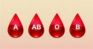 This Is How Your Blood Type Is Associated With Your