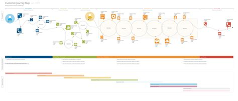 Customer Journey Map Template Customer Journey Map Visio Template Templates Resume