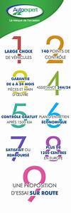 Concessionnaire Ford Bordeaux : auto ouest concessionnaire fiat merignac auto occasion merignac ~ Gottalentnigeria.com Avis de Voitures