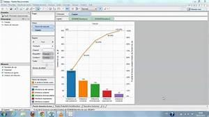 How To Make A Pareto Chart Créer Un Diagramme De Pareto Avec Tableau Software Youtube