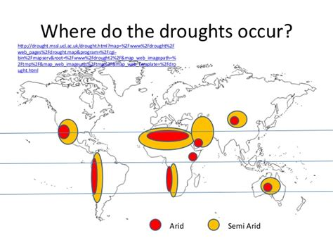 9causes Of Droughts