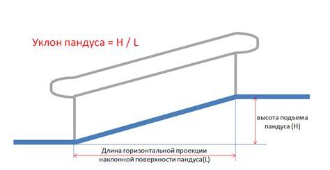 Как рассчитать компенсацию при увольнении по срочному договору