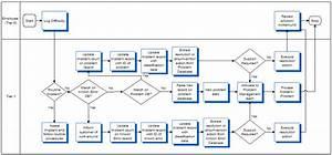 Bookshelf V8 1  8 2  Problem Identification And Management