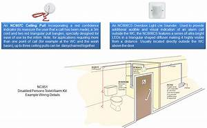 Disabled Persons Toilet Alarm System By Stonetech Systems