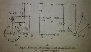 Why Is A Capacitor Used In A Fan