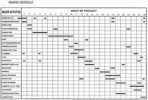 construction schedule bar chart template project schedule With new home construction schedule template