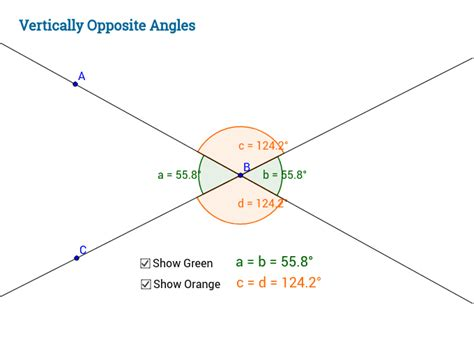 vertically opposite angles geogebra