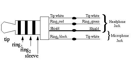 ipaq  audio adapter