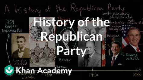 The History Of The Republican Party Youtube