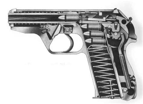 historical firearms heckler kochs  pistol  hk designed