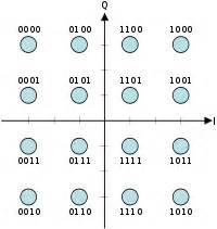constellation diagram wikipedia