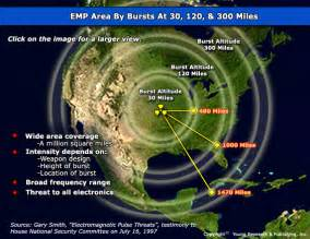 Protecting Yourself From an EMP | Emergency Outdoors Blog