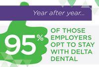 delta dental difference delta dental mass