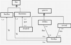 Uml Object Diagram   Sample Class Diagram
