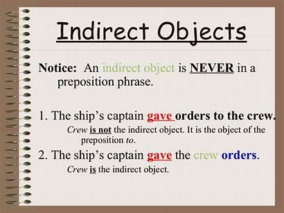 Indirect Direct Objects Object Point Power Powerpoint