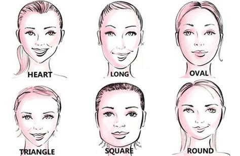 ladyblush finding out your face shape