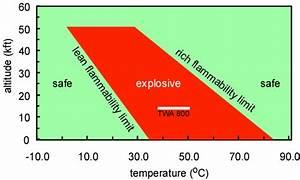 Explosion Dynamics Laboratory