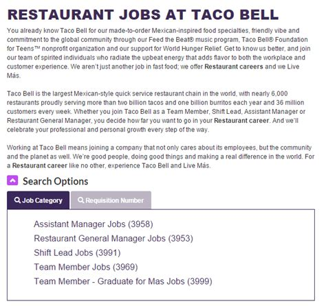 Taco Bell Career Guide  Taco Bell Application Job