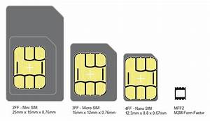 micro sim card size for