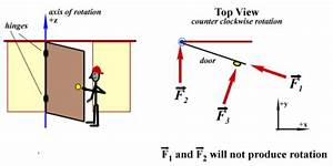 What Is The Difference Between Centripetal Force And