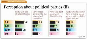 Politics as I saw it