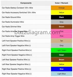 2004 Pontiac Sunfire Audio Wiring Chart