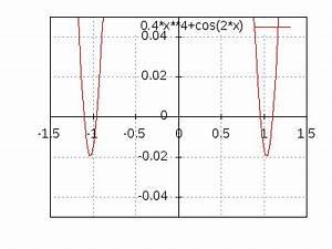 Nullstellen Berechnen X 2 : nullstellen einer cosinus fkt berechnen ~ Themetempest.com Abrechnung