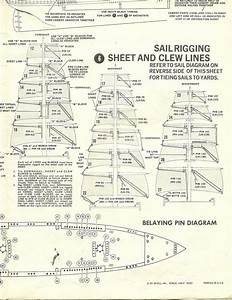 Here Are The Rigging Instructions For The Revell Cutty