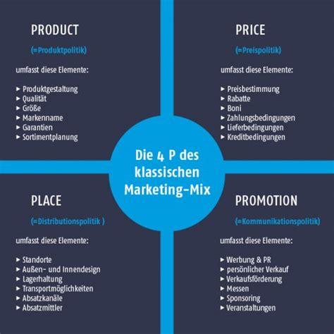 der marketing mix die fuenf p