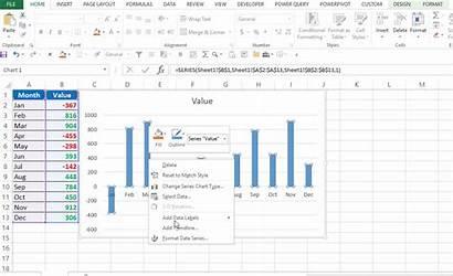 Excel Negative Chart Different Negatives Invert Feature