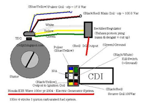 2 Stroke 5 Wire Cdi Wire Diagram by Ocdyl H Honda Wave 100cc Cdi Electric Generator System