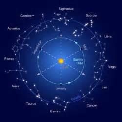Night Sky Constellations Northern Hemisphere | The stars ...