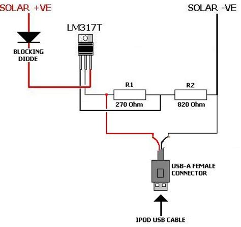 Solar Ipod Charger Reuk