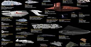 Ship Size Comparison Chart Starship Size Comparison The Small Ships The Question