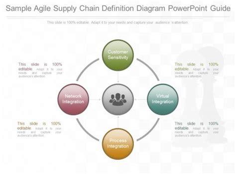 sample agile supply chain definition diagram