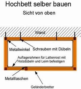 Windrad Selber Bauen Anleitung : mini k hlschrank selber bauen anleitung dynamische amortisationsrechnung formel ~ Orissabook.com Haus und Dekorationen