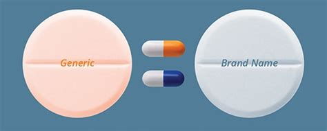 Generic vs. Brand: What To Choose?
