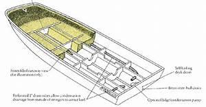 Xpress Boat Wiring Diagram Xpress Boat Seats Wiring Diagram