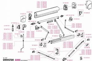 Omnistor 5000 Manual