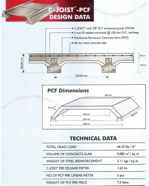 Residential Floor Joist Dimensions by C Joist Pcf Floor And Roof Slab System Design Data Philippines