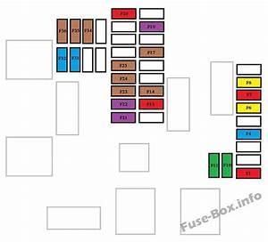 Instrument Panel Fuse Box Diagram  Eco   Citroen
