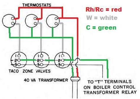 wiring a three wire zone thermostat doityourself community
