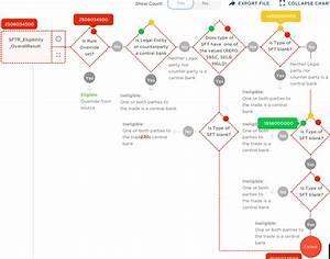 Javascript - React Flow Chart Library