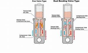 Best The Oil Filter In Reviews Images On Pinterest Honda Atc 110 Parts Diagram Of Ke Tension