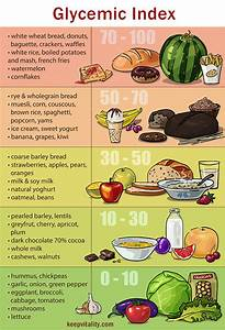 Glycemic Index How To Use The Gi For Disease Prevention
