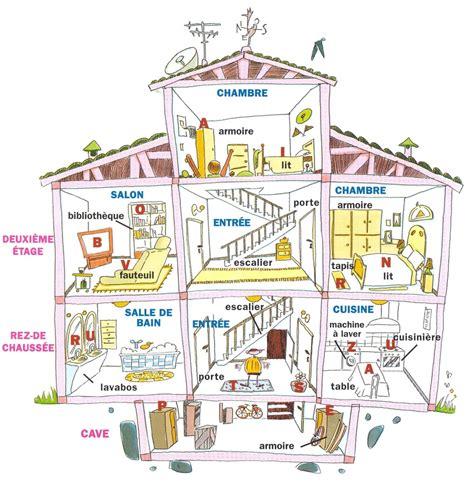 les chambres de la maison vocabulaire de la maison et des pièces again